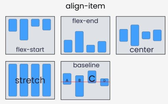 alignitem.PNG
