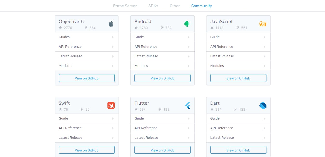 Screenshot_2021-02-20 Parse Platform.png