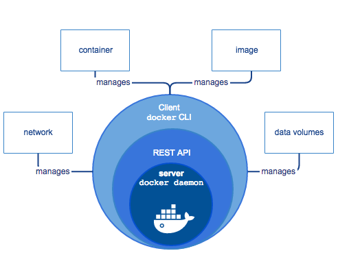 engine-components-flow.png
