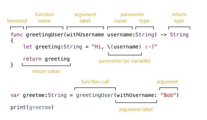 function-declaration.jpg