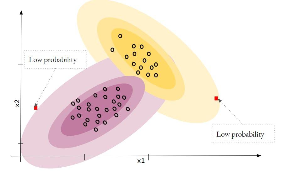 Gaussian.png