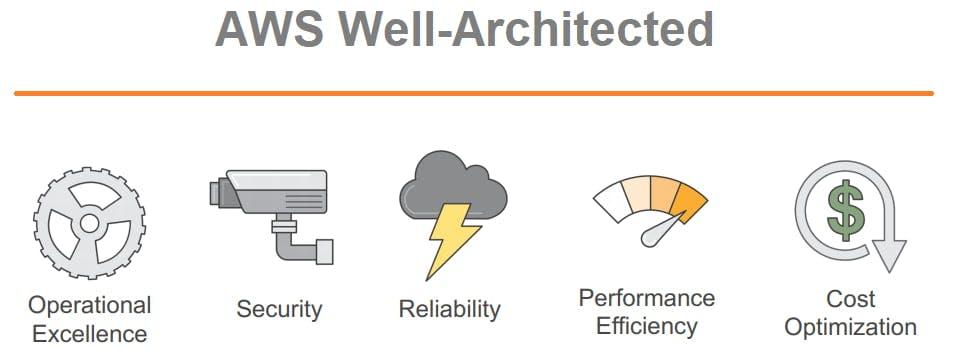 AWS-WellArchitected.jpg
