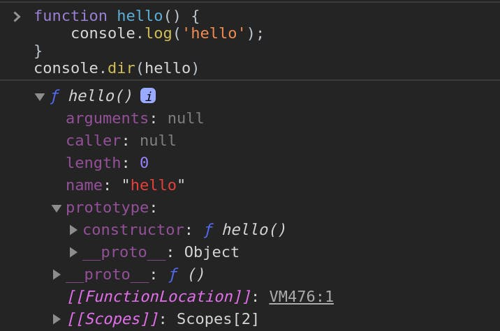 Result of function hello properties