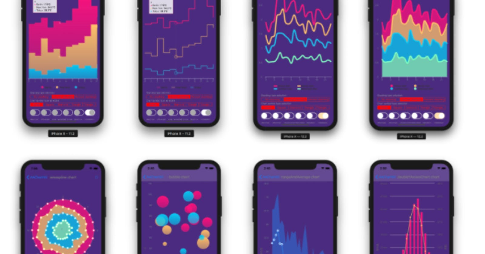 Top 3 Android Chart Libraries