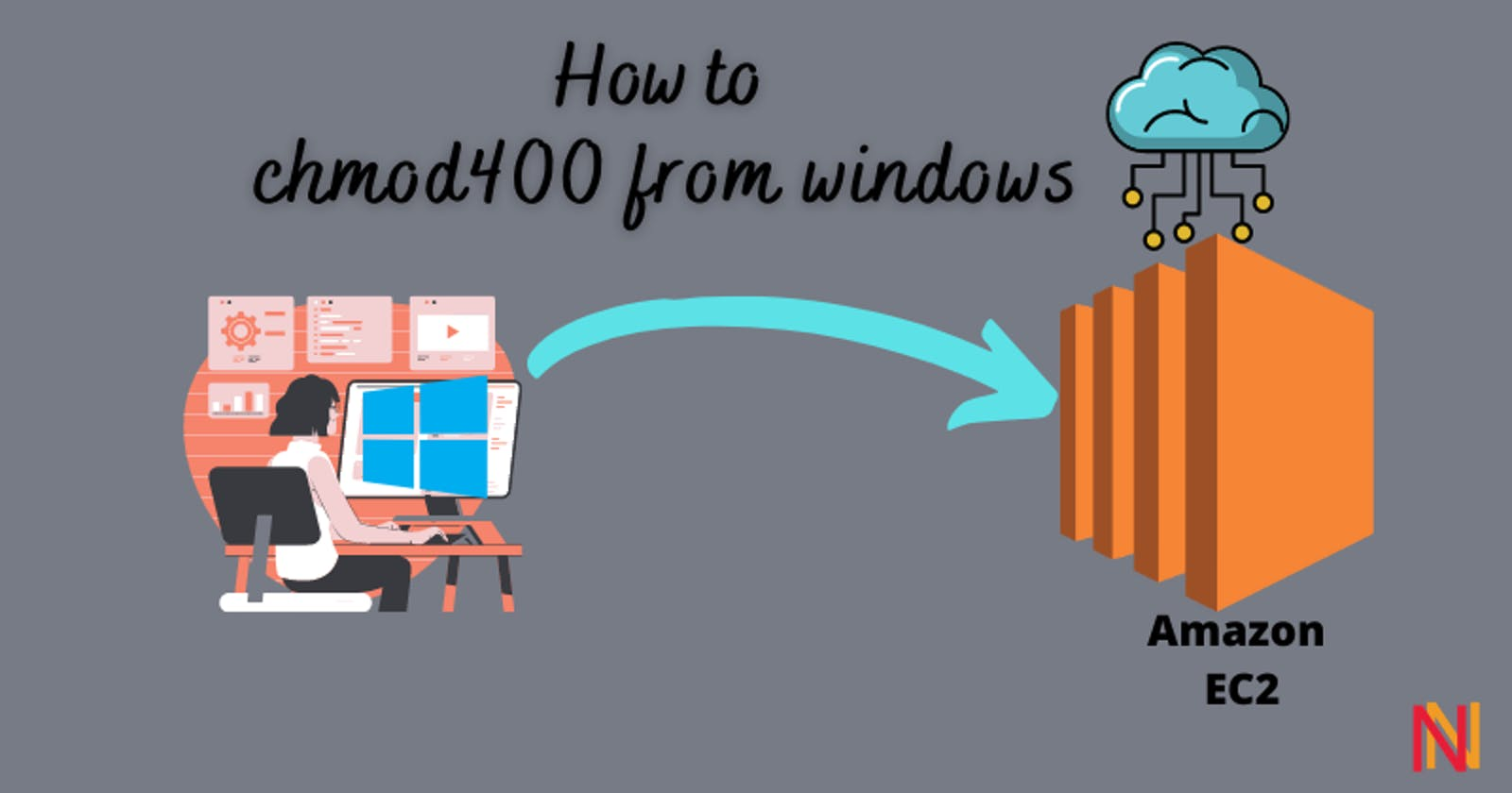 How to run the chmod400 command on Windows