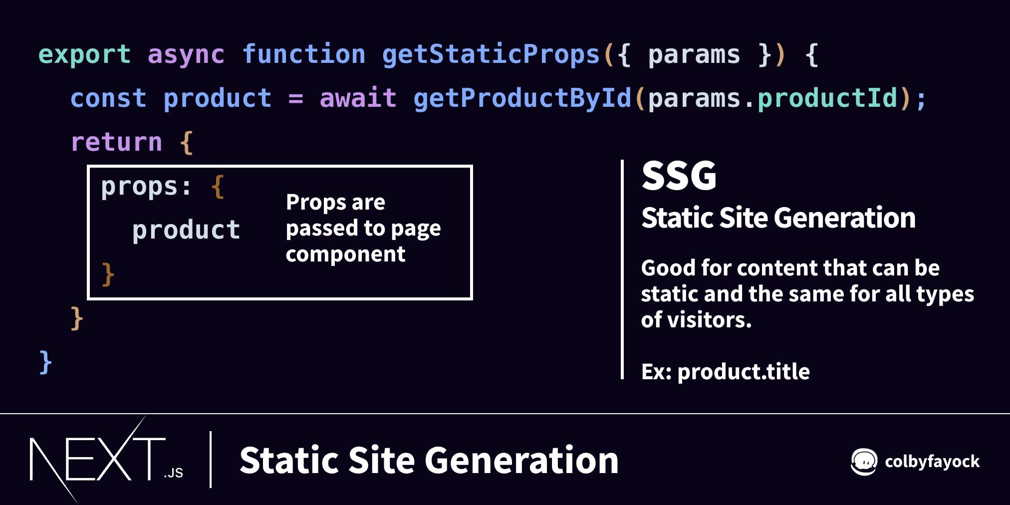 Static Site Generation