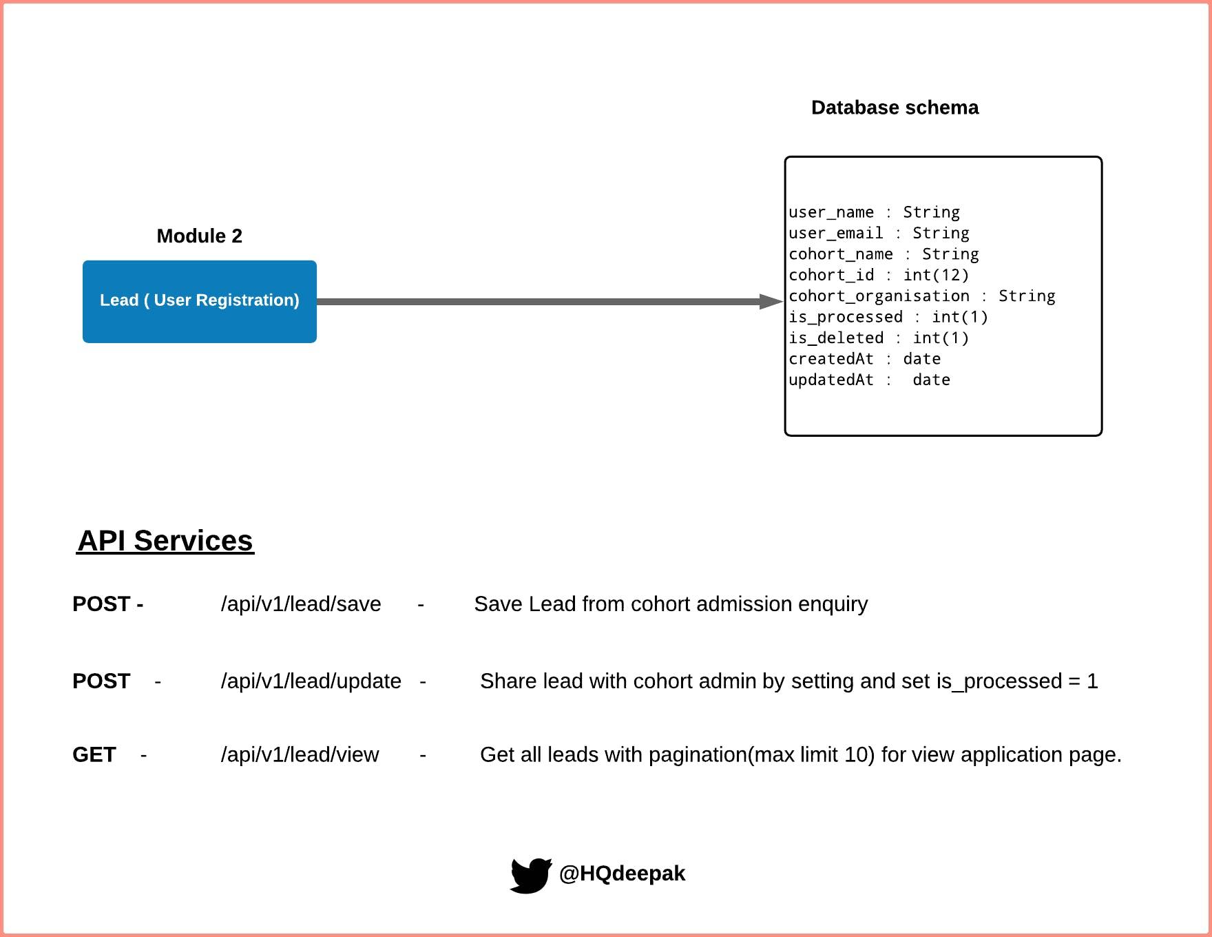 API Flowchart (3).png