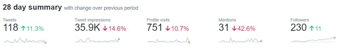 my stats