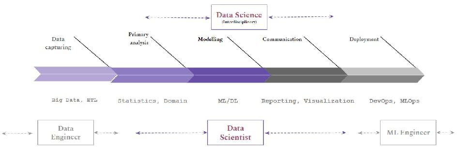 Data_Scien.png