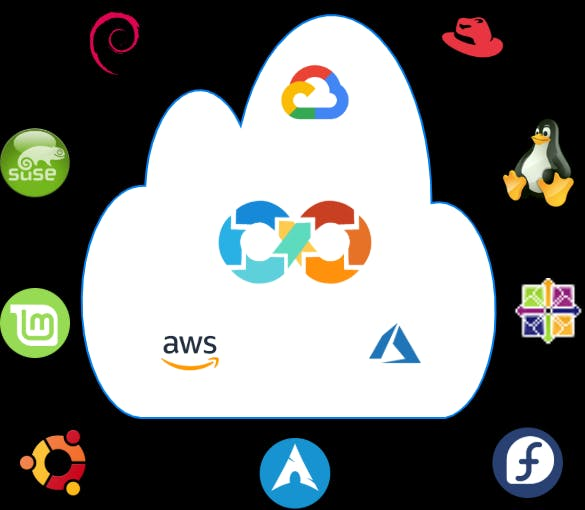 cloud-linux.png