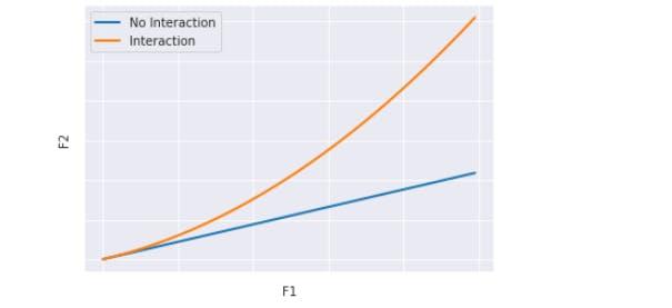simple_plot.png