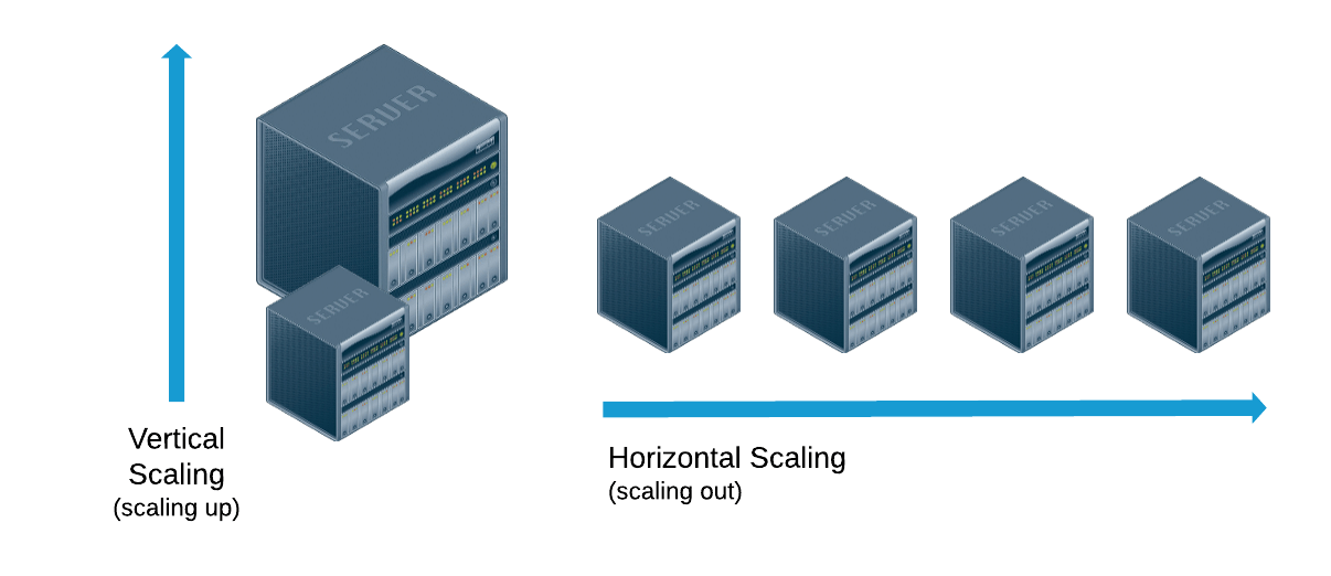 horizontal-vs-vertical-scaling-diagram.png