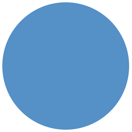 Circles in CSS