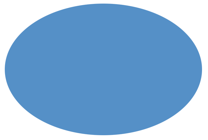 Ovals in CSS