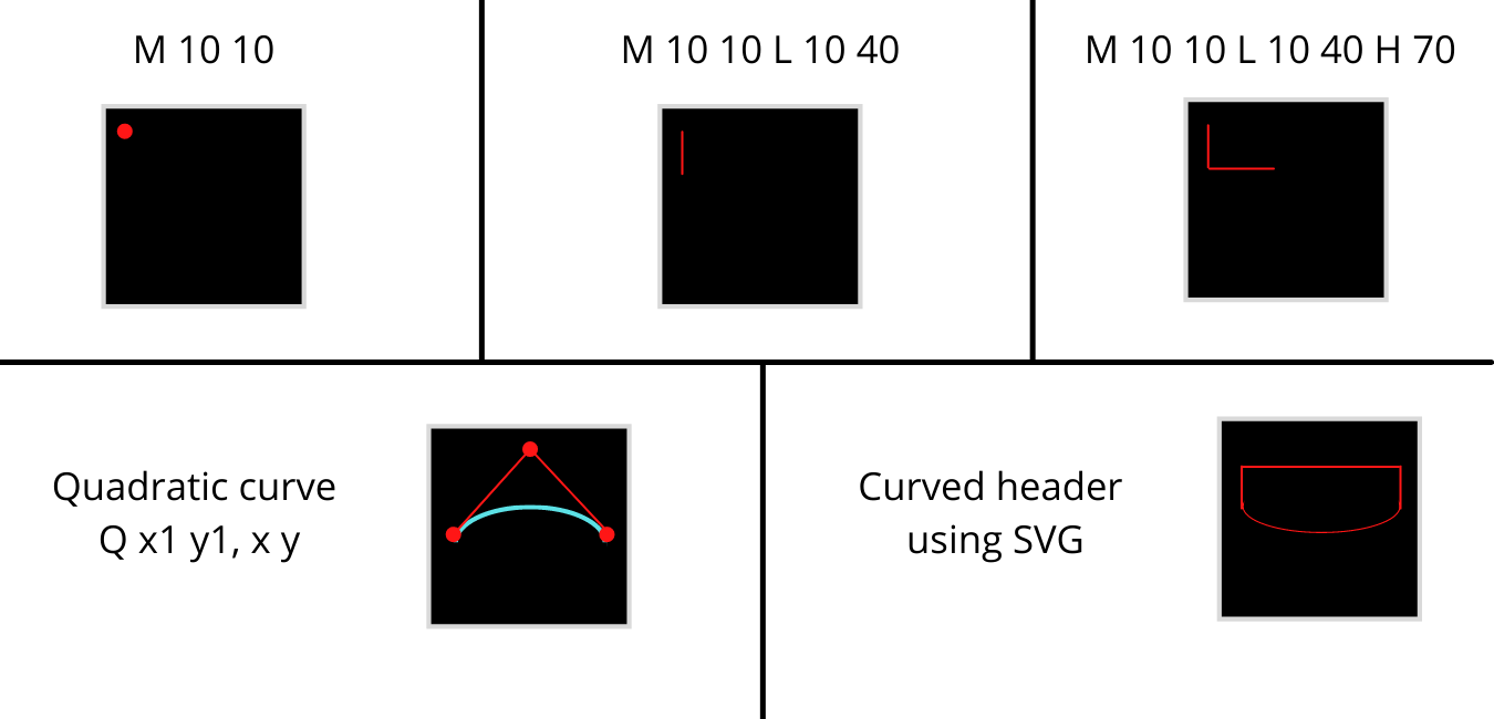 SVG path basics.png