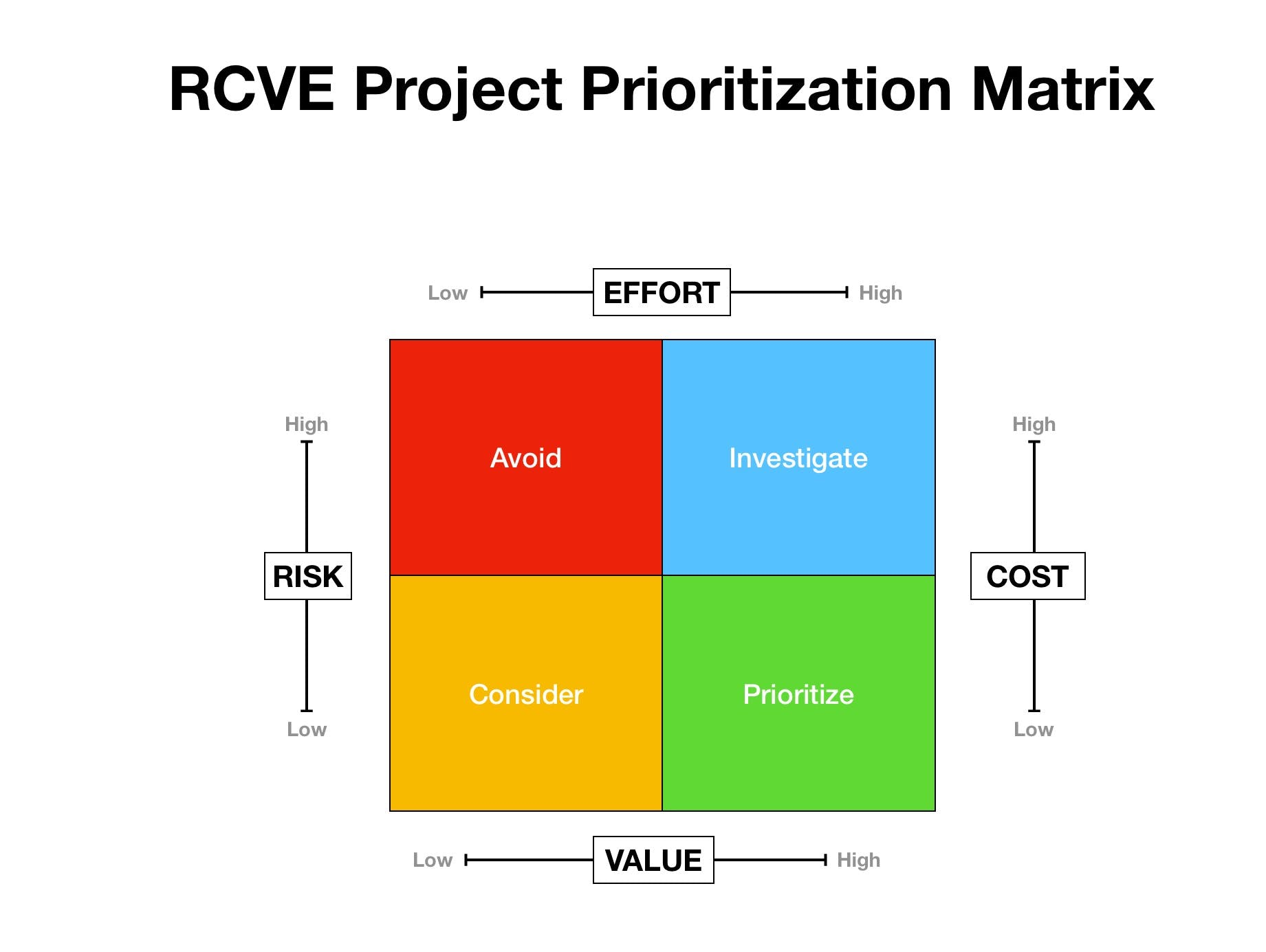 rcve_matrix_1.jpg