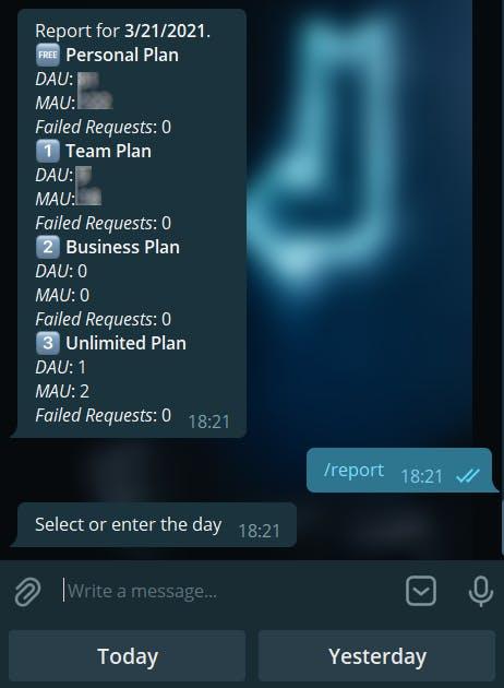 telegram demo