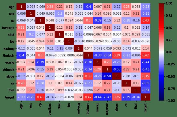 correlation-plot.png