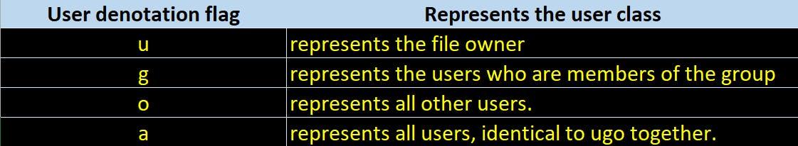 user_denotation.png