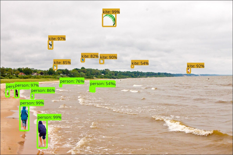 kites_detections_output.jpg