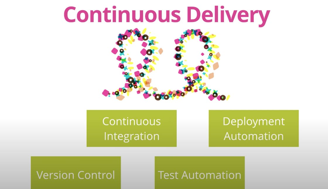 continuous-delivery.png