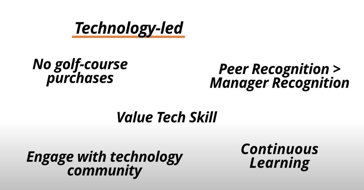 technology-led.png