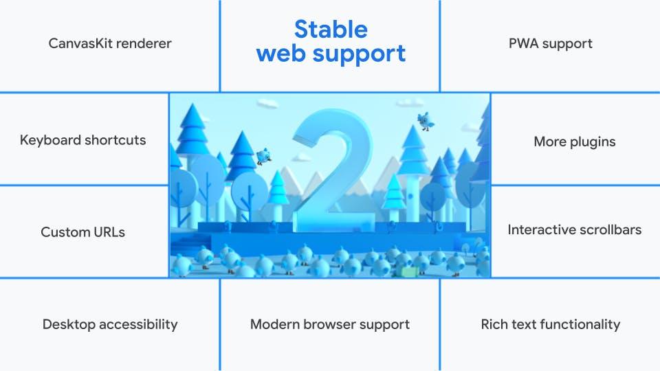 web-support-flutter.png