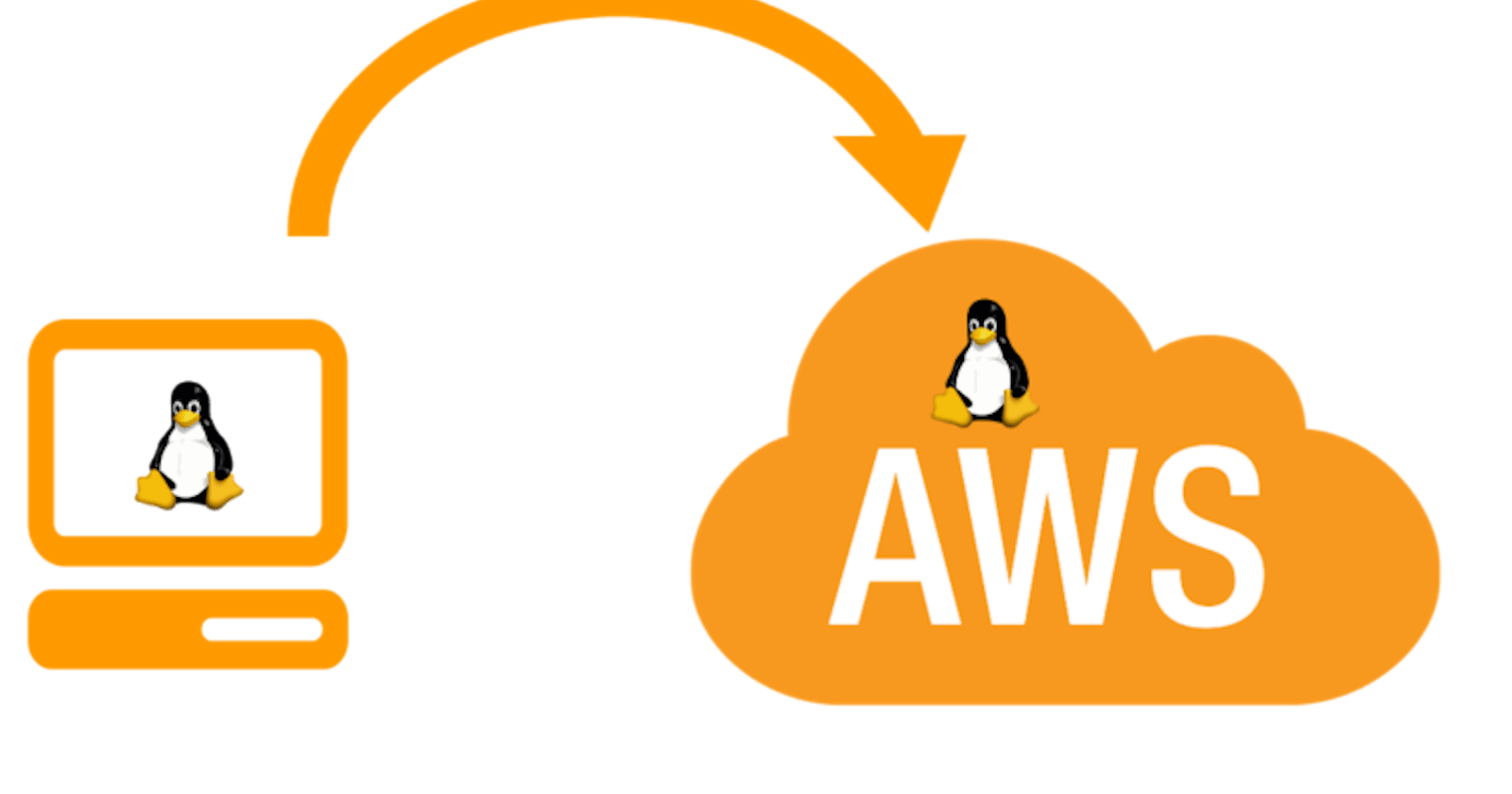 The Transformation from Sysadmin to DevOps – Linux Skills