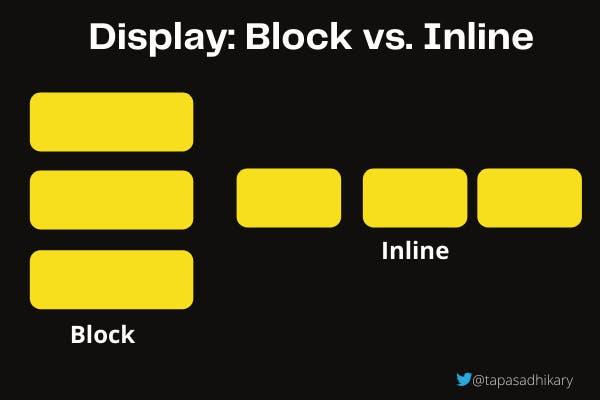 block_inline.png