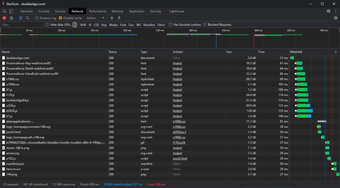 DuckDuckGo Network inspector activity