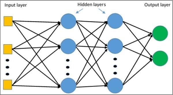 multi_layer_perceptron.jpg