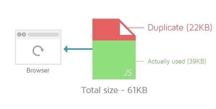 duplicate-js.png