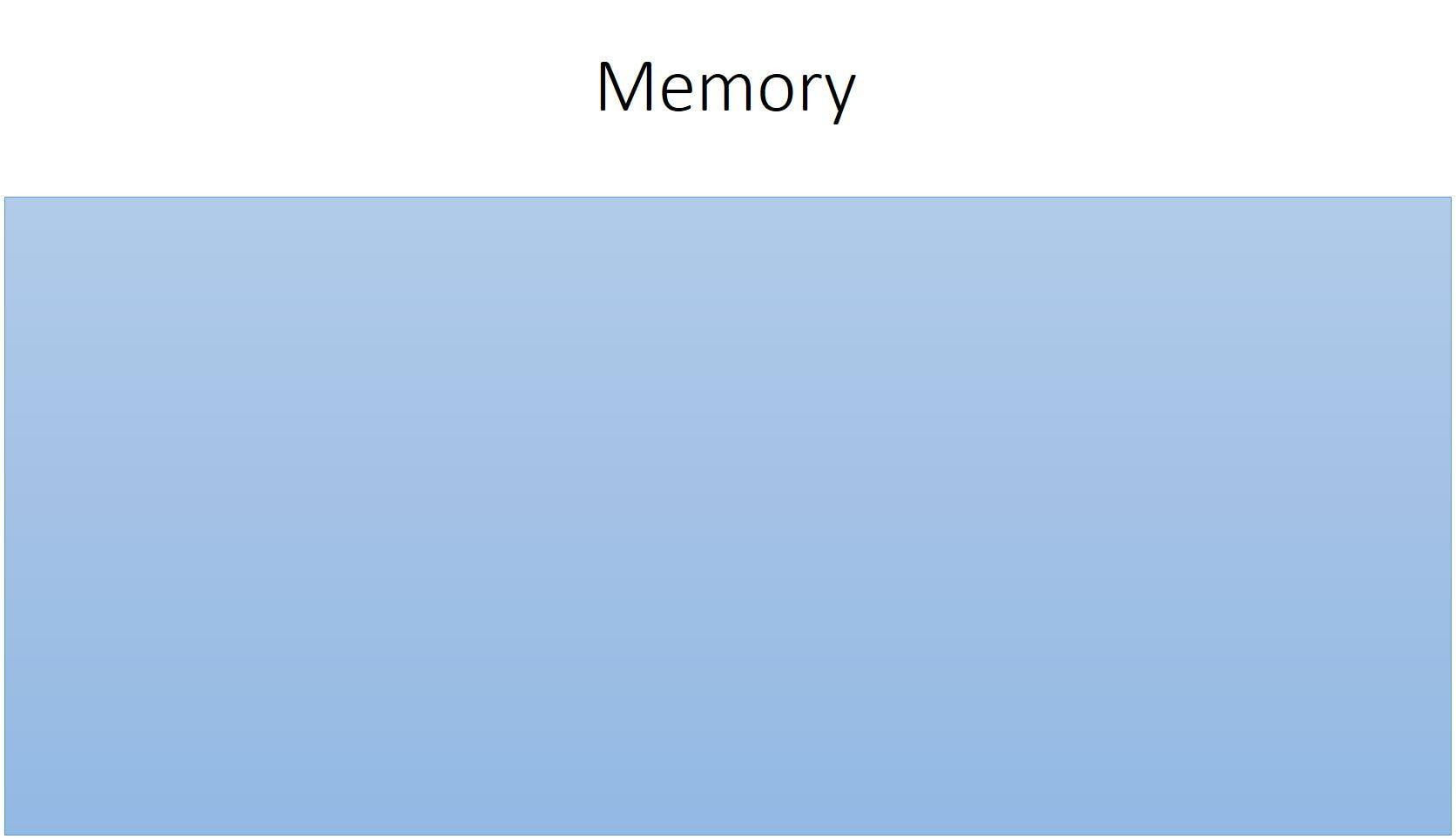 empty-memory