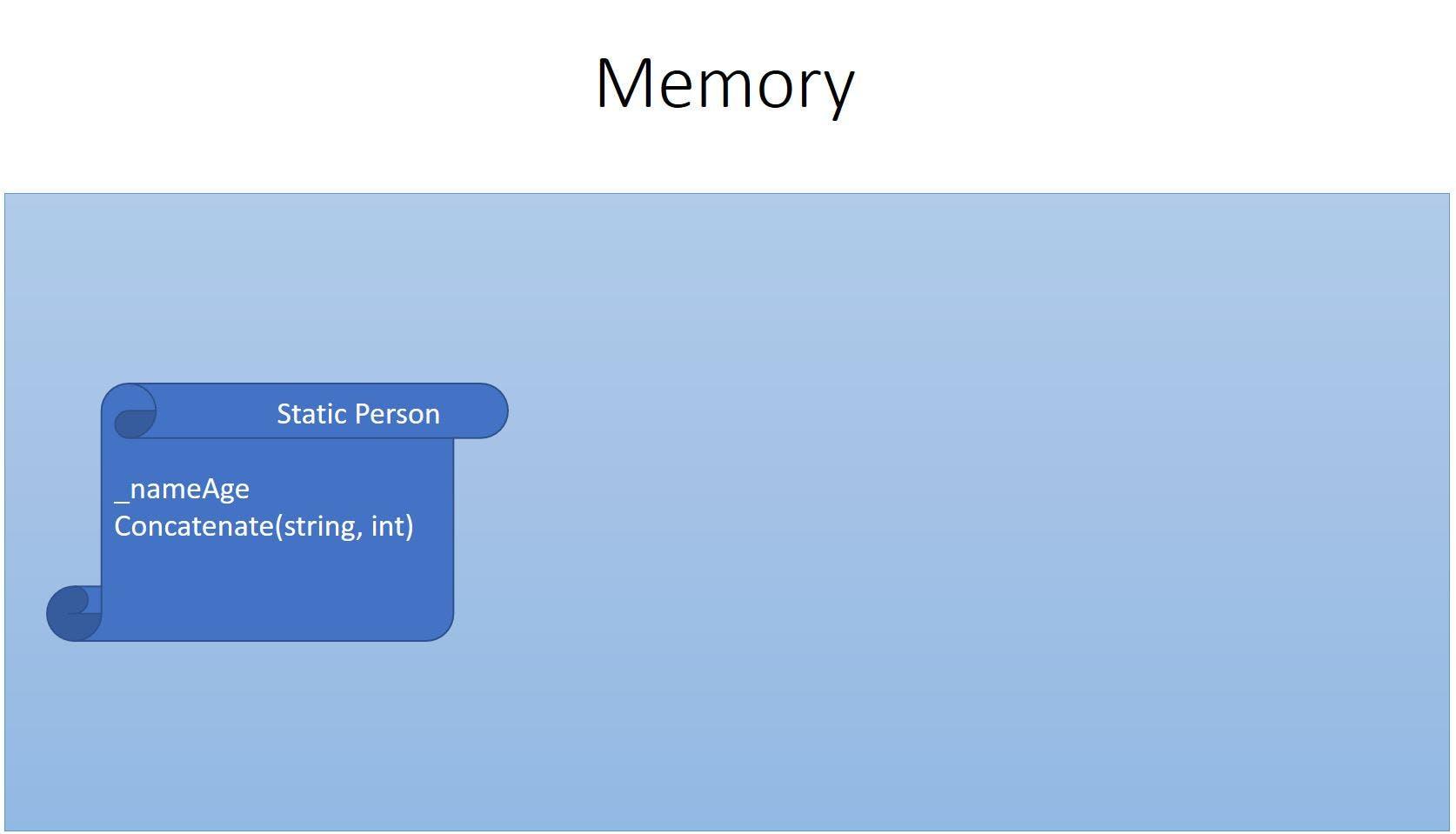 static-memory