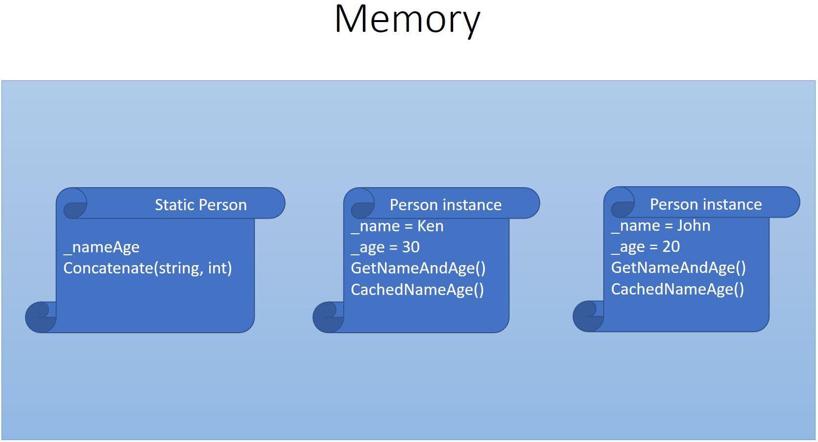 multi-instance-memory.JPG