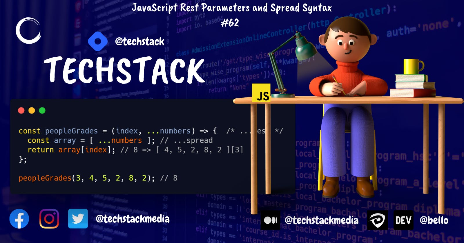 JavaScript Rest Parameters and Spread Syntax