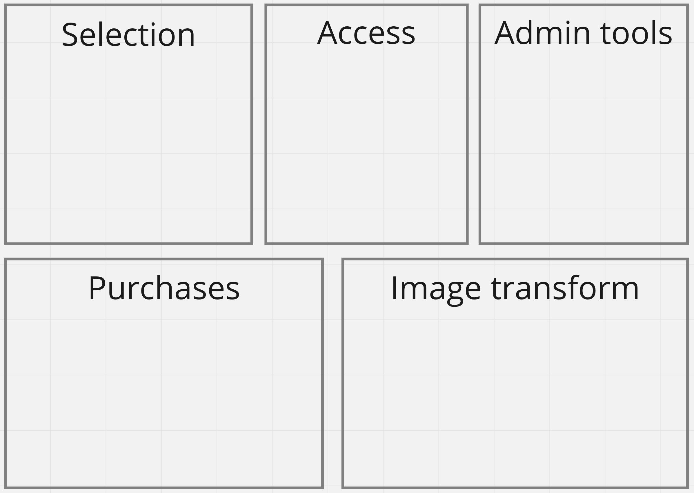 five boxes containing the words: 'Selection', 'Access', 'Admin Tools', 'Image Transform' and 'Purchases'