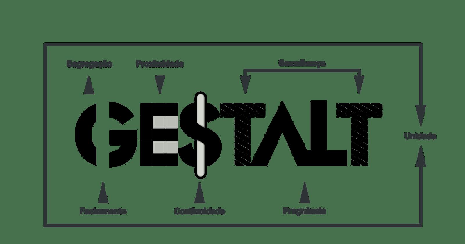 Gestalt Design in Data Analysis