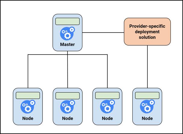 node.png