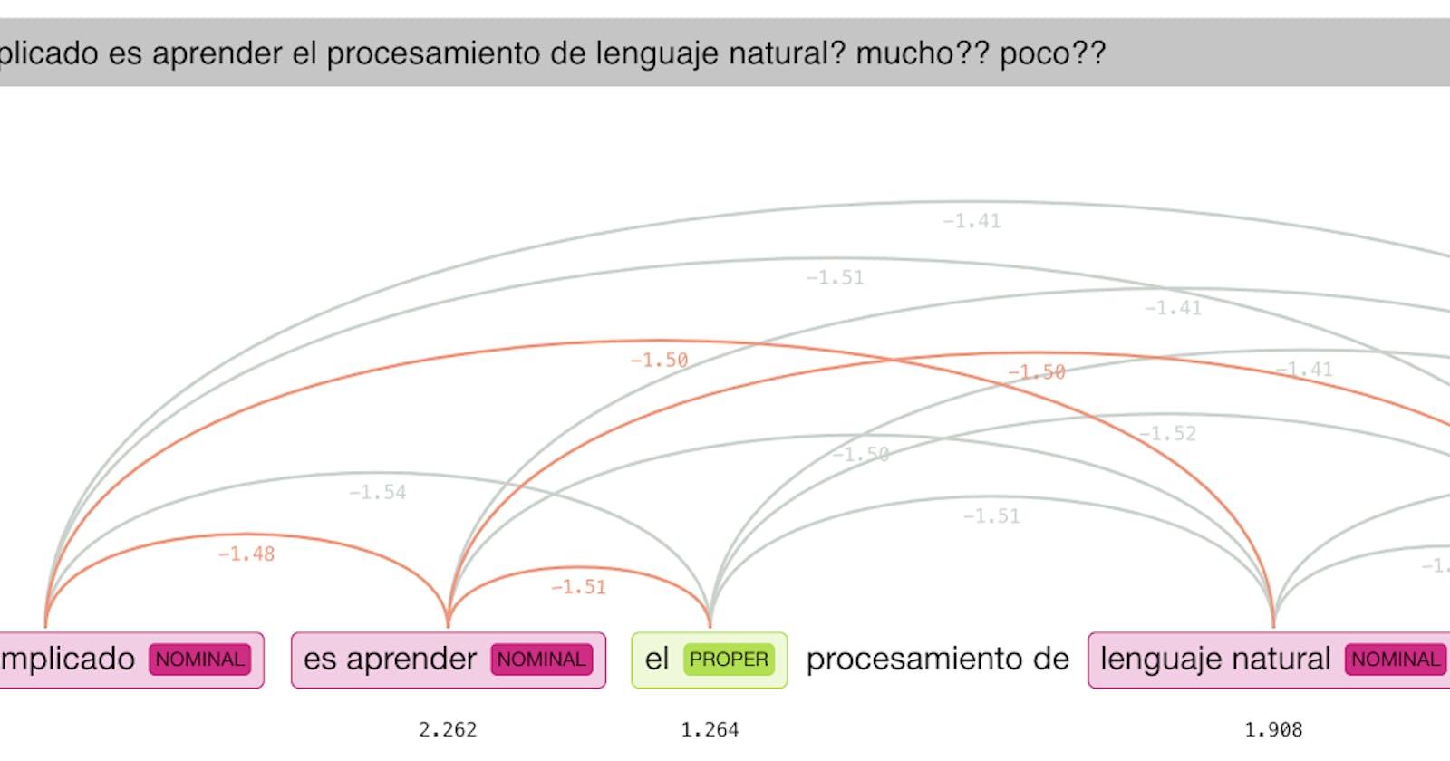 Ingestando noticias de mi propia web (Text Analytics basics )—NLP Series parte 2 | por Carlos…