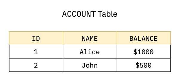 transaction-table.png