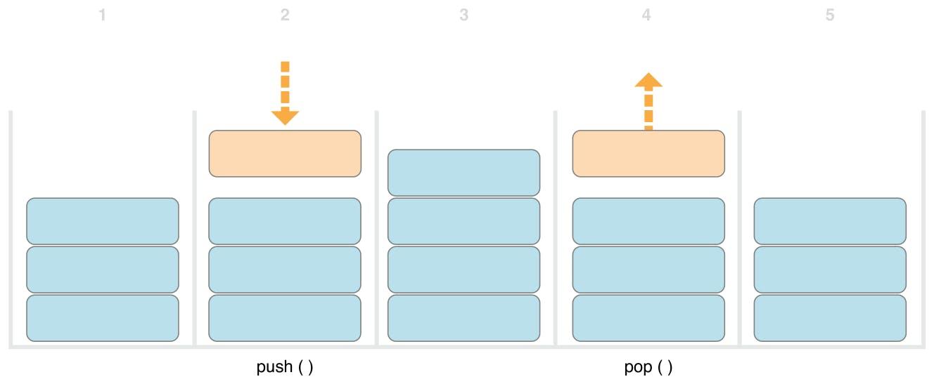 stackPushPop_2x.png