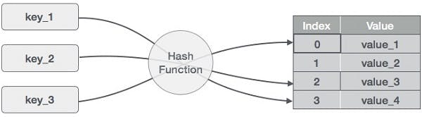 hash_function.jpg