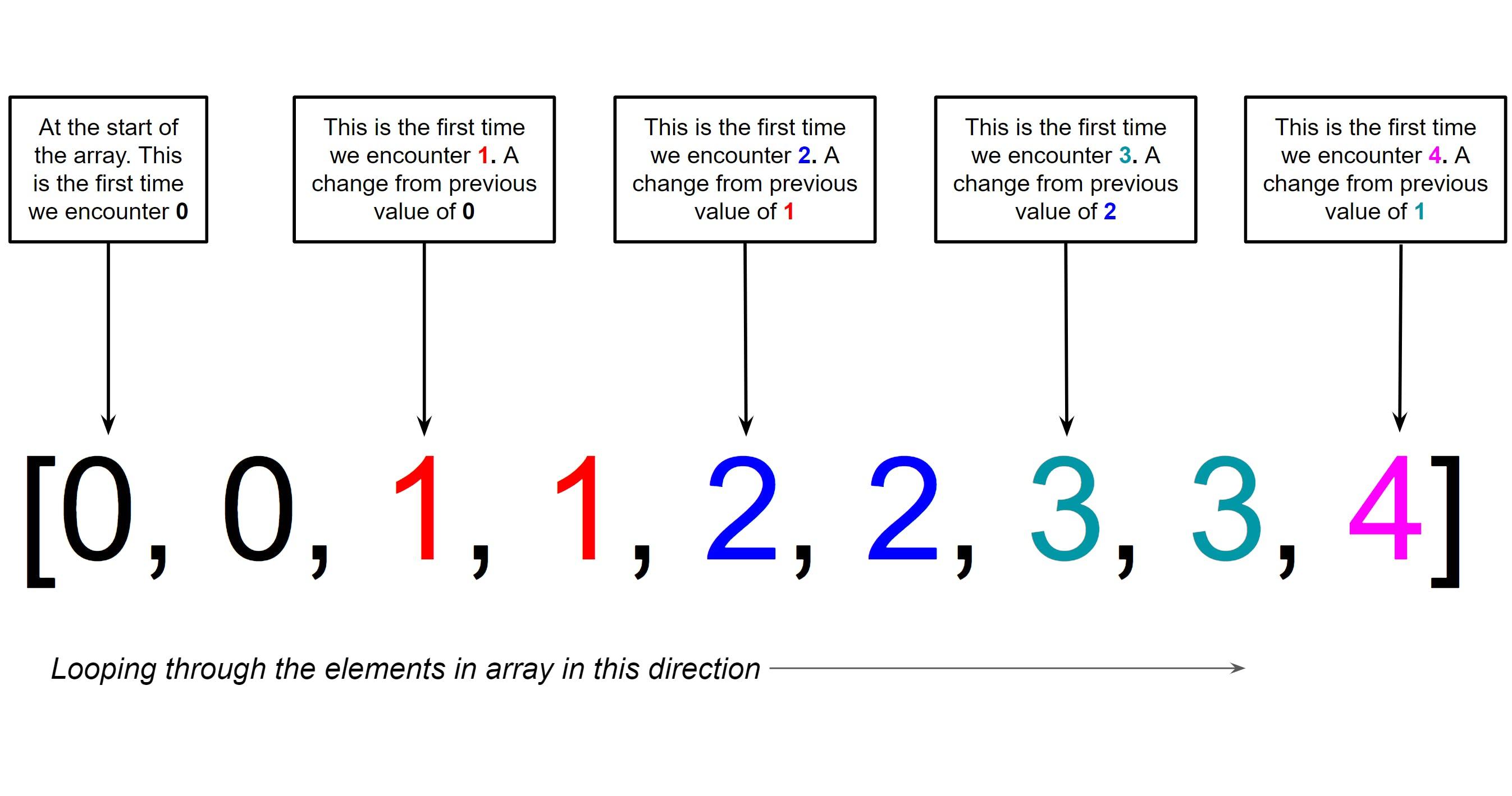 Loop through array.png