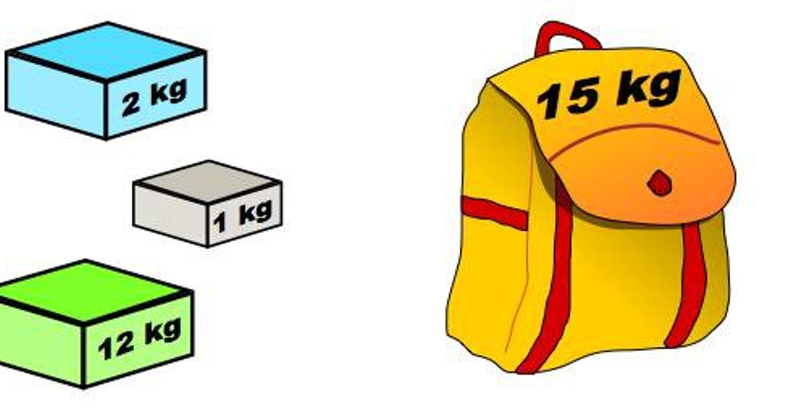 The Fractional Knapsack Problem