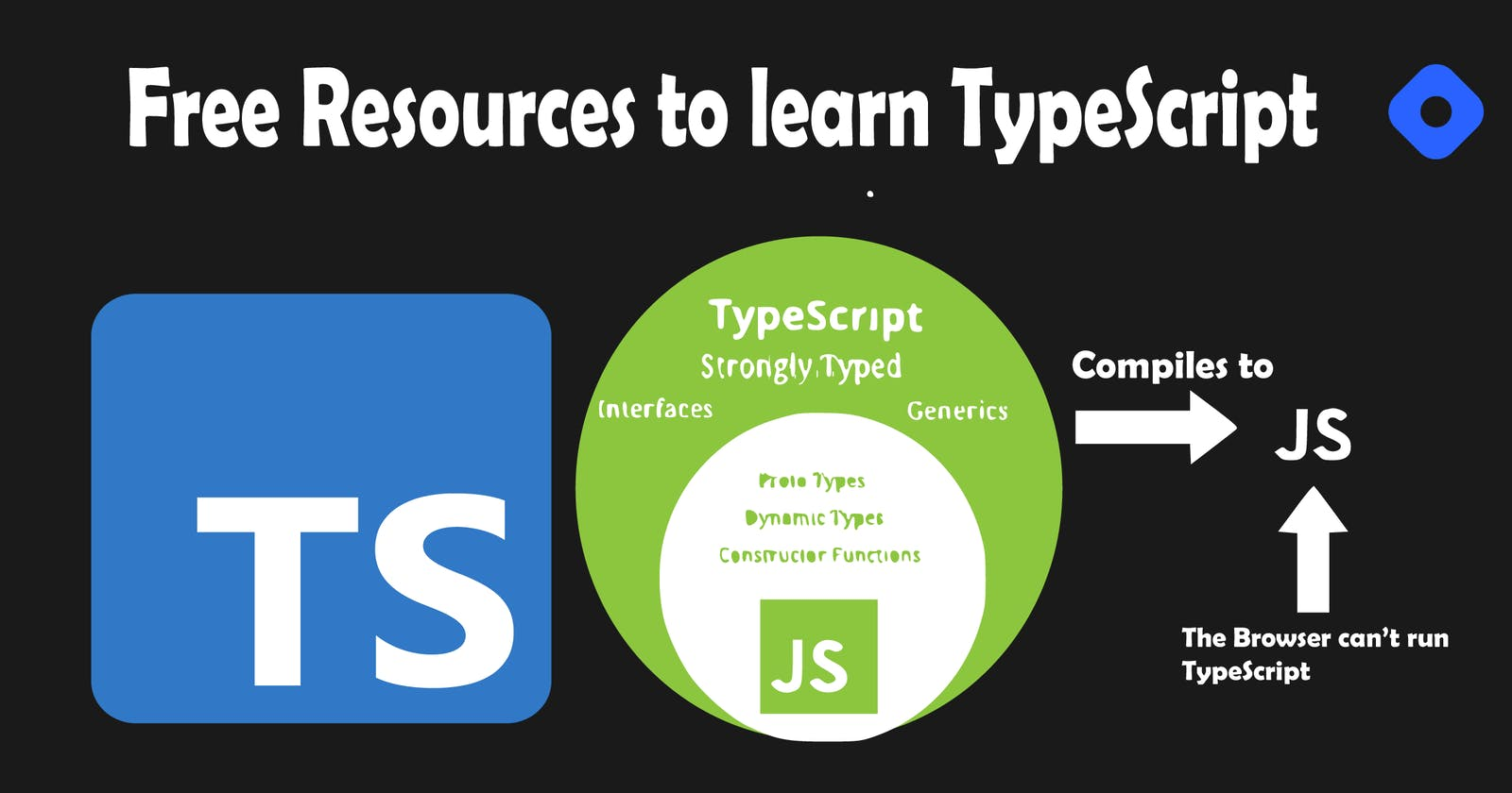 Resources to Learn TypeScript!