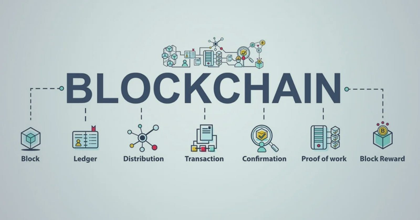 How and what I came to know of Blockchain?