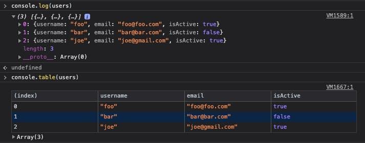console.log vs console.table