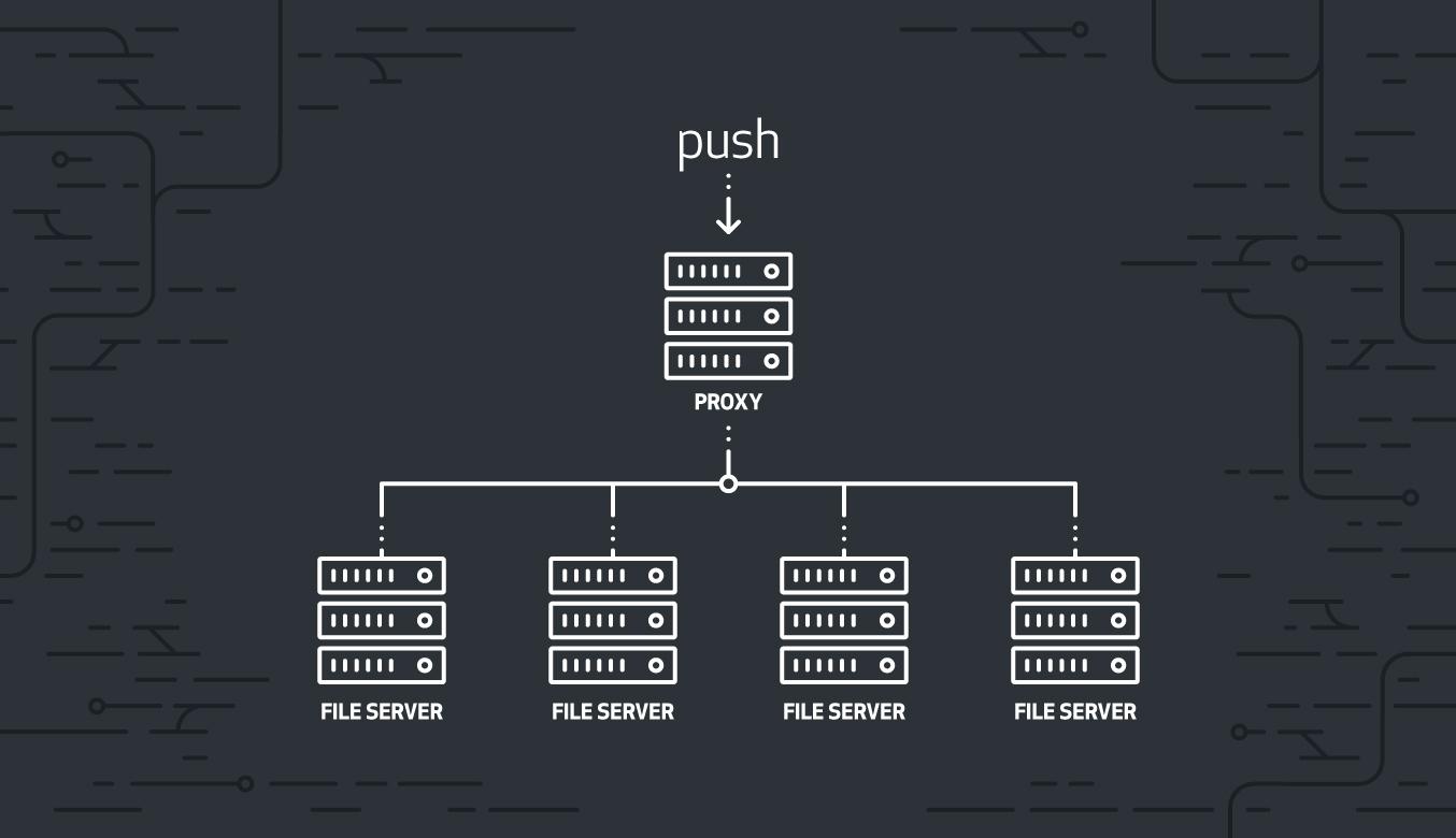 spokes-diagram.jpg