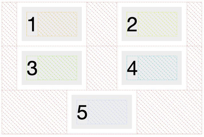 Gridded view for Flexbox
